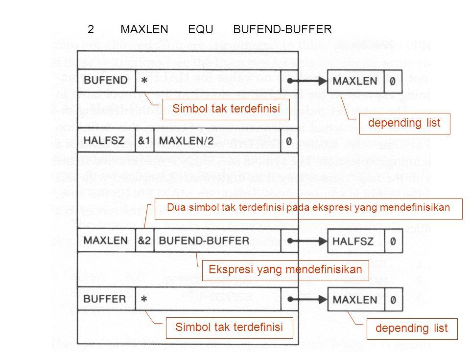 2 MAXLEN EQU BUFEND-BUFFER Dua simbol tak terdefinisi pada ekspresi yang mendefinisikan Ekspresi yang mendefinisikan Simbol tak terdefinisi depending