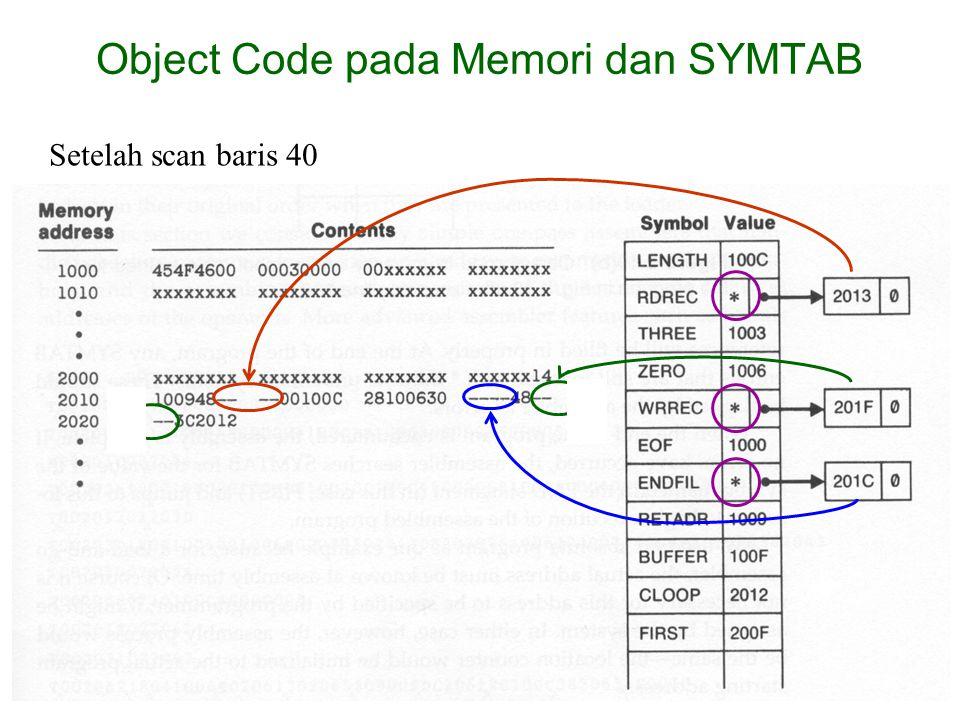 Setelah scan baris 40 Object Code pada Memori dan SYMTAB