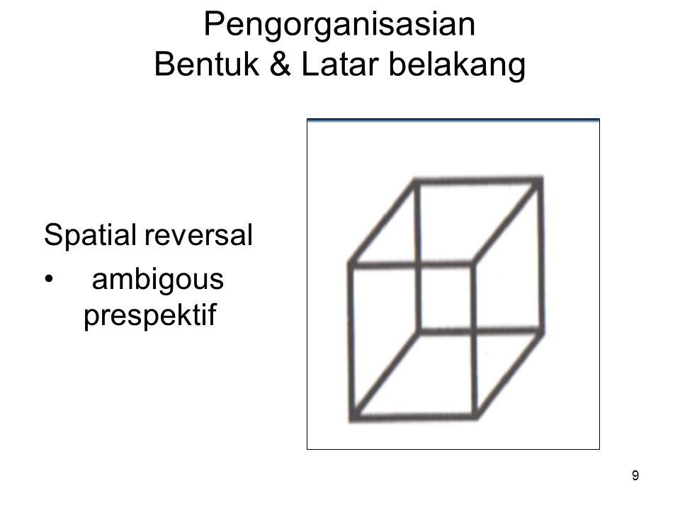 9 Pengorganisasian Bentuk & Latar belakang Spatial reversal • ambigous prespektif