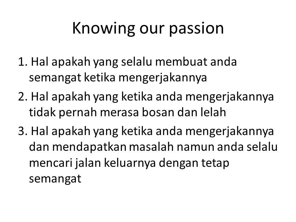 Knowing our passion 1. Hal apakah yang selalu membuat anda semangat ketika mengerjakannya 2.
