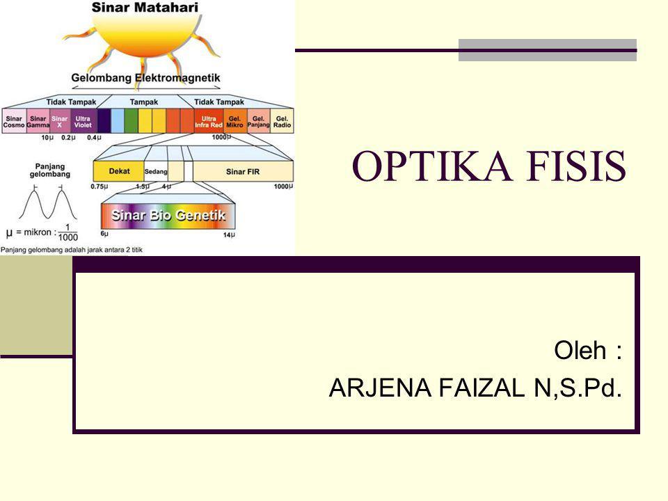 OPTIKA FISIS Oleh : ARJENA FAIZAL N,S.Pd.