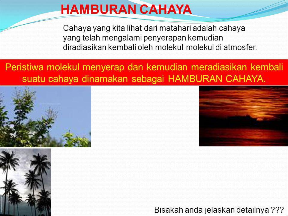 HAMBURAN CAHAYA Cahaya yang kita lihat dari matahari adalah cahaya yang telah mengalami penyerapan kemudian diradiasikan kembali oleh molekul-molekul