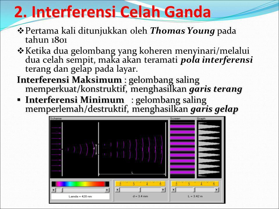 2. Interferensi Celah Ganda  Pertama kali ditunjukkan oleh Thomas Young pada tahun 1801  Ketika dua gelombang yang koheren menyinari/melalui dua cel