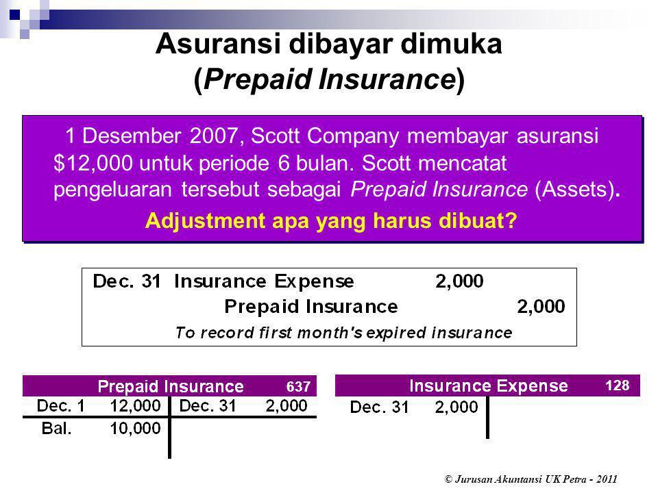 © Jurusan Akuntansi UK Petra - 2011 Asuransi dibayar dimuka (Prepaid Insurance) 1 Desember 2007, Scott Company membayar asuransi $12,000 untuk periode 6 bulan.