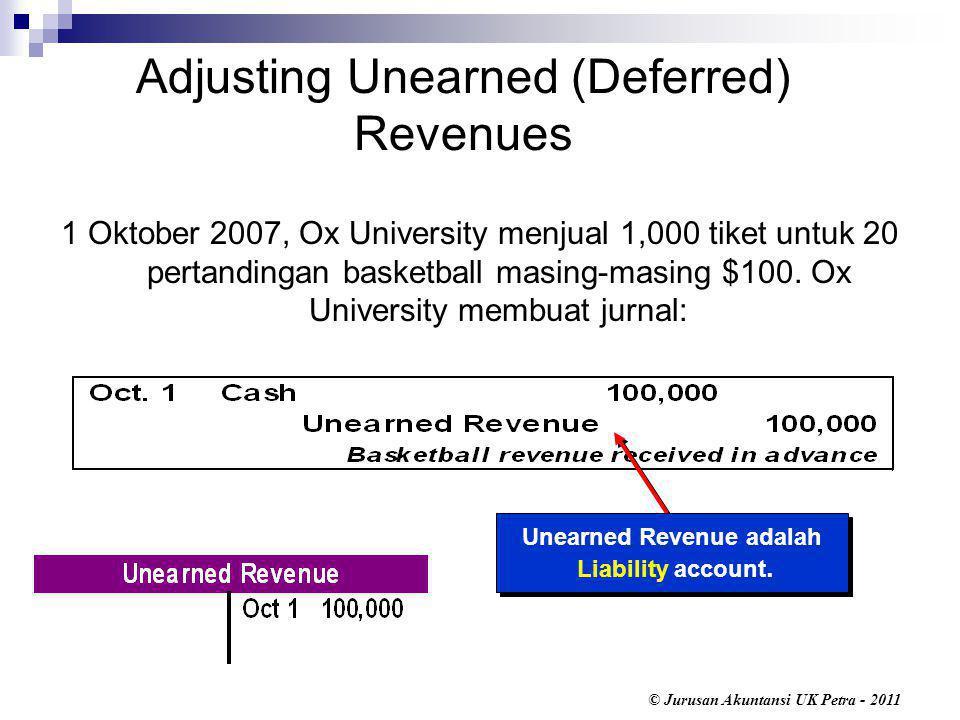 © Jurusan Akuntansi UK Petra - 2011 1 Oktober 2007, Ox University menjual 1,000 tiket untuk 20 pertandingan basketball masing-masing $100.