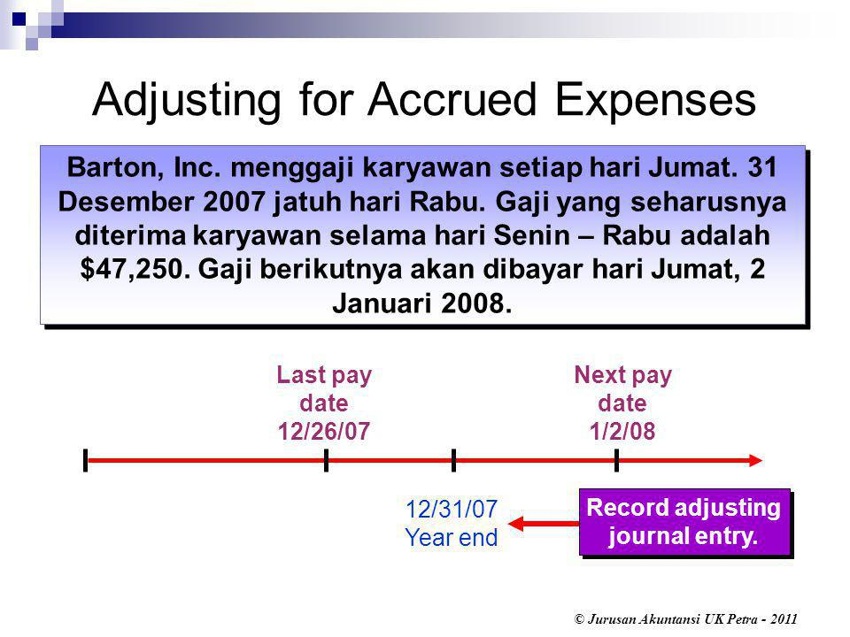 © Jurusan Akuntansi UK Petra - 2011 12/31/07 Year end Last pay date 12/26/07 Next pay date 1/2/08 Record adjusting journal entry. Record adjusting jou