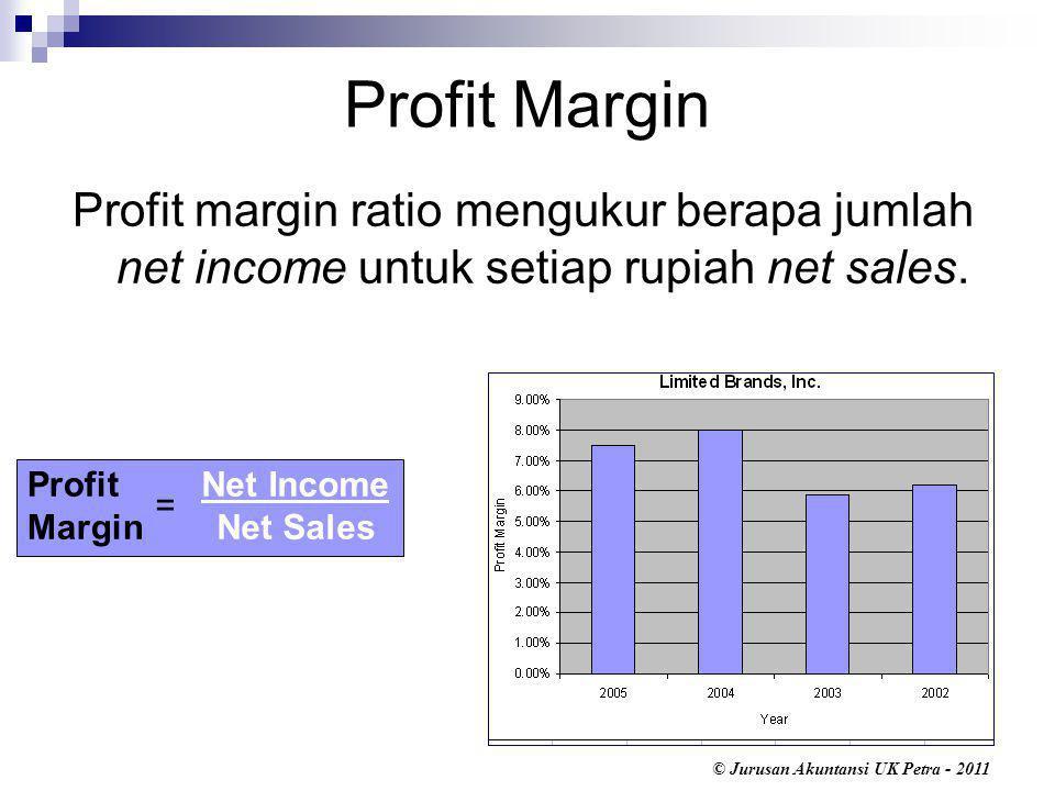 © Jurusan Akuntansi UK Petra - 2011 Profit Margin Profit margin ratio mengukur berapa jumlah net income untuk setiap rupiah net sales.