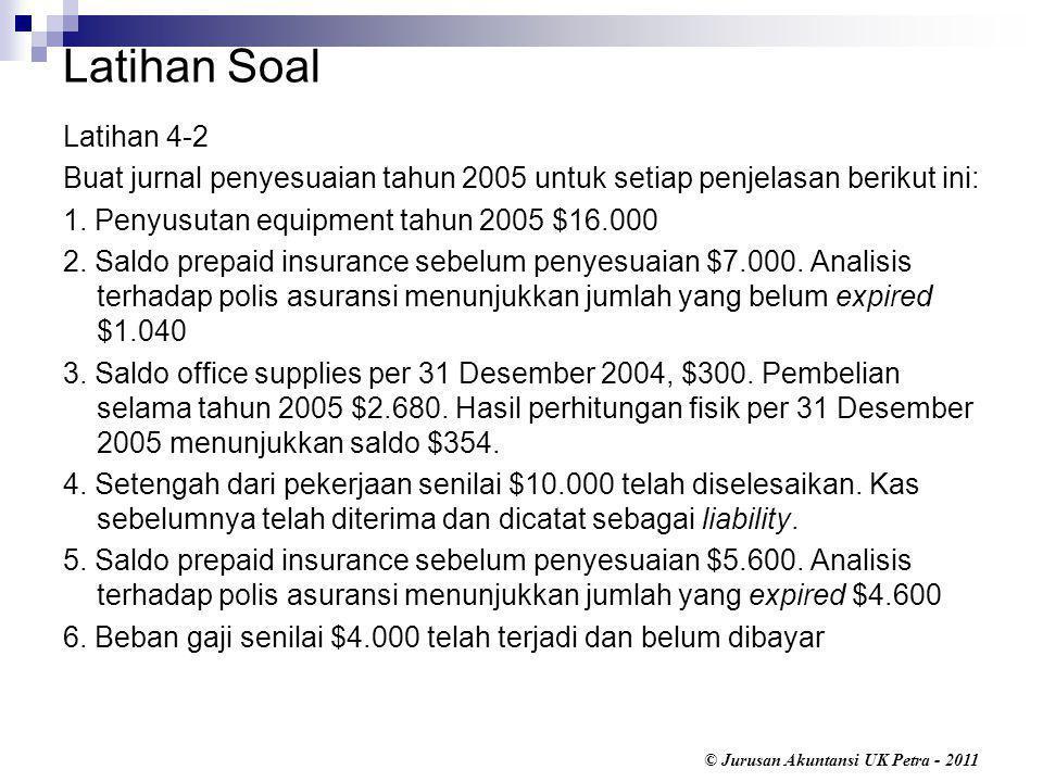 © Jurusan Akuntansi UK Petra - 2011 Latihan Soal Latihan 4-2 Buat jurnal penyesuaian tahun 2005 untuk setiap penjelasan berikut ini: 1.