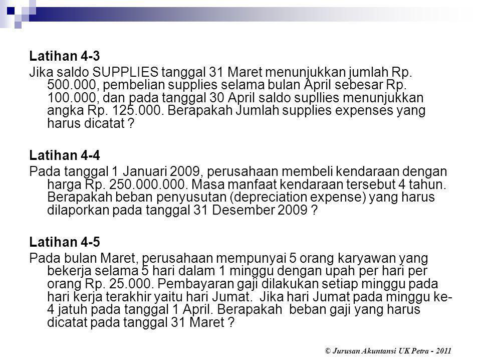 © Jurusan Akuntansi UK Petra - 2011 Latihan 4-3 Jika saldo SUPPLIES tanggal 31 Maret menunjukkan jumlah Rp.