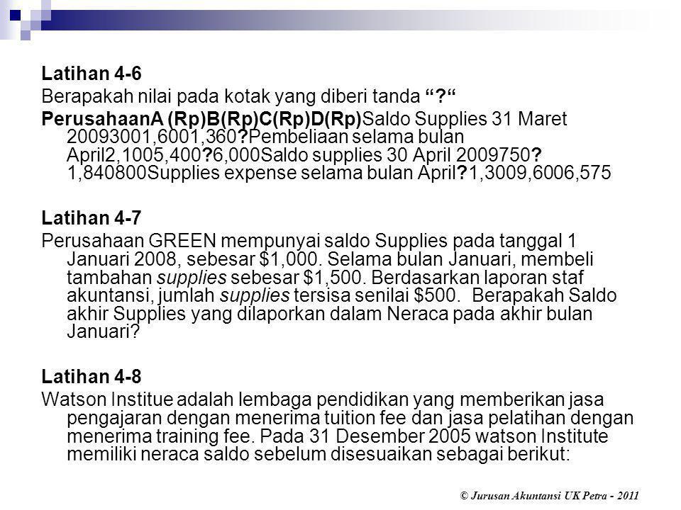 © Jurusan Akuntansi UK Petra - 2011 Latihan 4-6 Berapakah nilai pada kotak yang diberi tanda ? PerusahaanA (Rp)B(Rp)C(Rp)D(Rp)Saldo Supplies 31 Maret 20093001,6001,360?Pembeliaan selama bulan April2,1005,400?6,000Saldo supplies 30 April 2009750.
