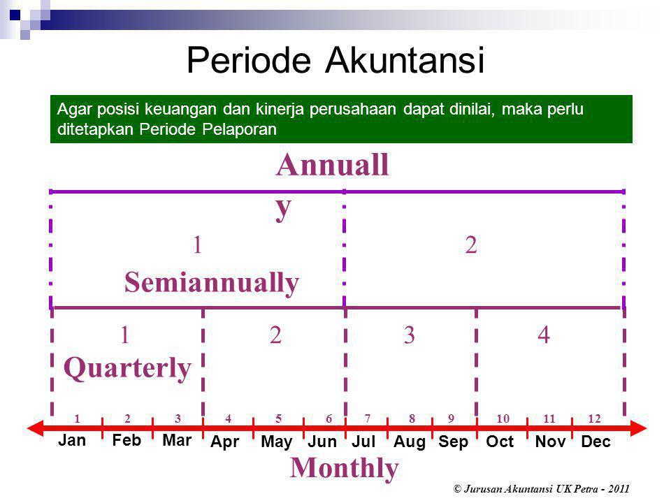 © Jurusan Akuntansi UK Petra - 2011 Accounting Accrual Basis vs.
