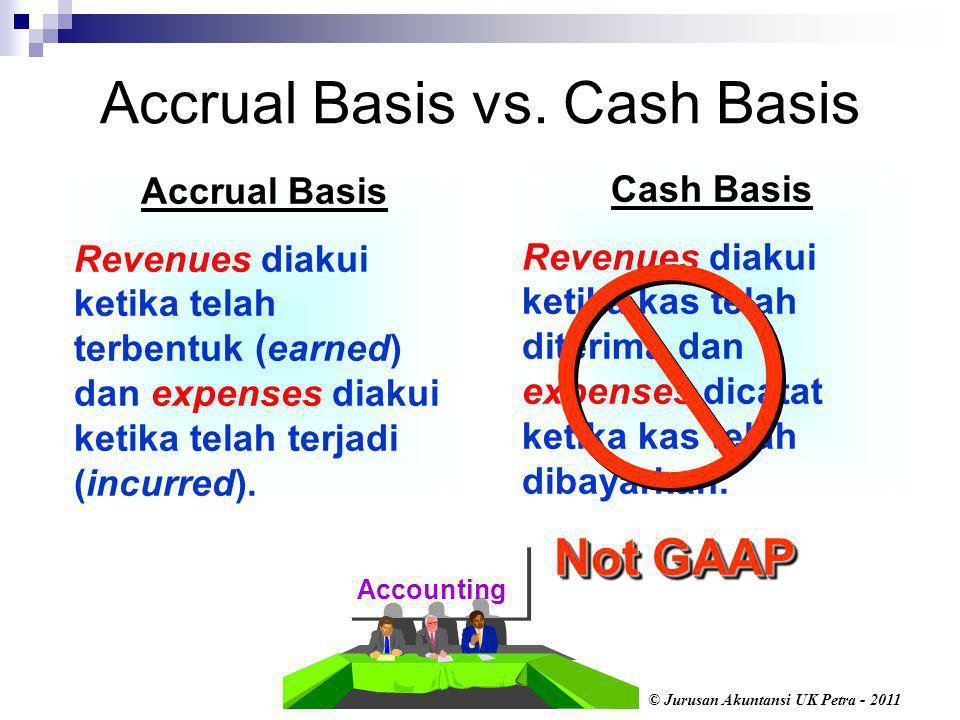 © Jurusan Akuntansi UK Petra - 2011 Accumulated depreciation adalah contra asset account.