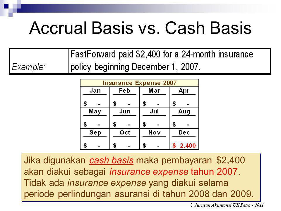 © Jurusan Akuntansi UK Petra - 2011 Accrual Basis vs.