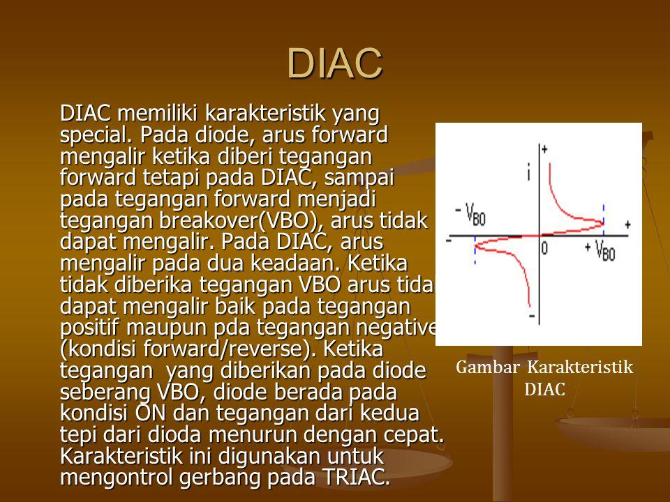 PRINSIP KERJA PENGONTROLAN DAYA Untuk control daya listrik dengan menggunakan TRIAC, digunakan DIAC untuk rangkaian gate.