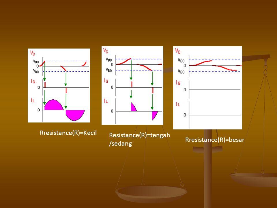 Rangkaian Pencegah Hysterisis Rangkaian ini dibutuhkan untuk membuat kemungkinan pelepasan yang cepat pada pengisian kapasitor (CT) setelah TRIAC ON.