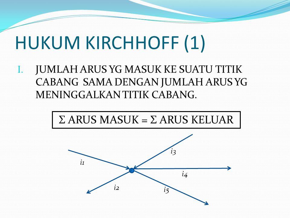 HUKUM KIRCHHOFF (1) I. JUMLAH ARUS YG MASUK KE SUATU TITIK CABANG SAMA DENGAN JUMLAH ARUS YG MENINGGALKAN TITIK CABANG. Σ ARUS MASUK = Σ ARUS KELUAR i