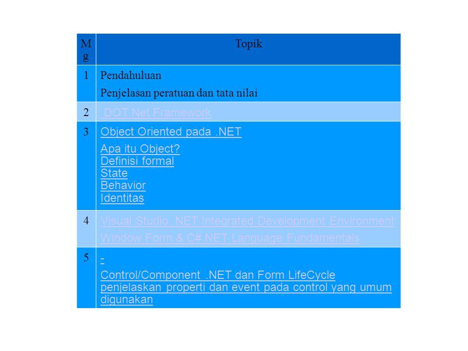 MgMg Topik 6 Interaksi antar form Konversi nilai dari berbagia tipe data 7 Data Structure Array & Object Array serta Struct 8 Modulasi Program membuat prosedur/fungsi dan method 9U T S 1010 ADO.NET DataAdaptor dan DataSet termasuk didalamnya Connection, Command