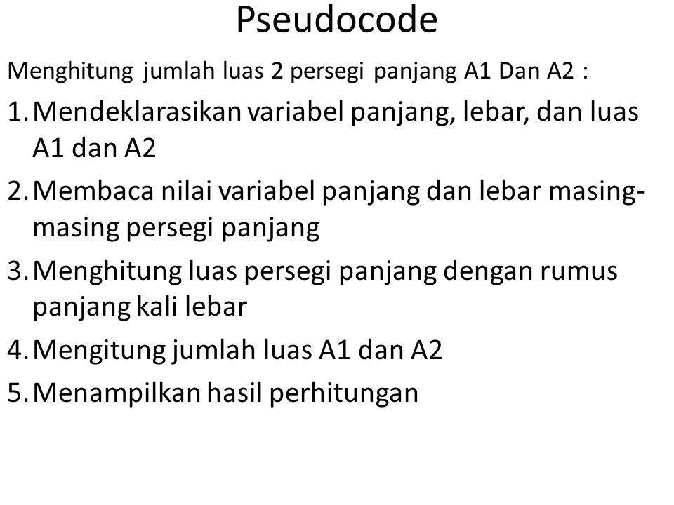 Pseudocode Menghitung jumlah luas 2 persegi panjang A1 Dan A2 : 1.Mendeklarasikan variabel panjang, lebar, dan luas A1 dan A2 2.Membaca nilai variabel