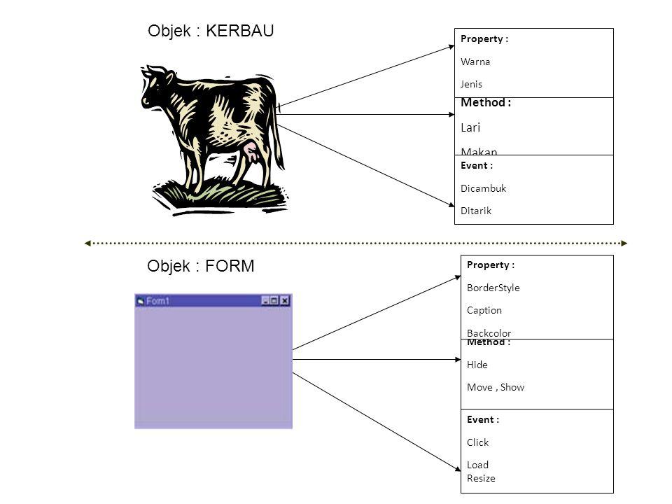 Contoh Perubahan property dan penggunaan variabel Event klik menyebabkan perubahan warna pada Text HASIL