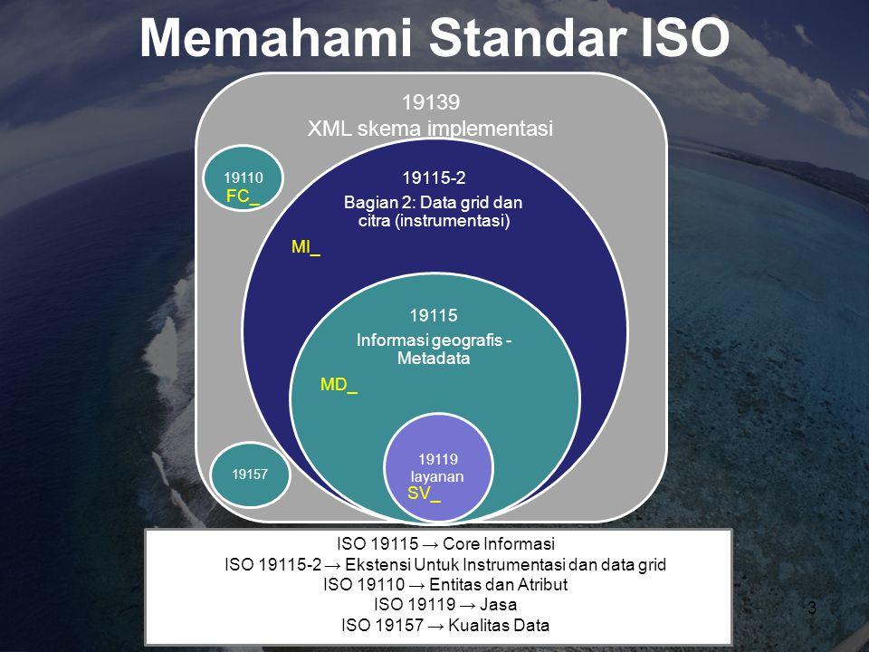 Baru dengan ISO •Jauh lebih fleksibel •Menggambarkan hubungan antara dataset dan tingkat koleksi (orangtua / hubungan anak) •Standarisasi deskriptor melalui penggunaan codelists •Mengakomodasi teknologi baru (seperti mendokumentasikan layanan) •Mengakomodasi lingkup Internasional 4