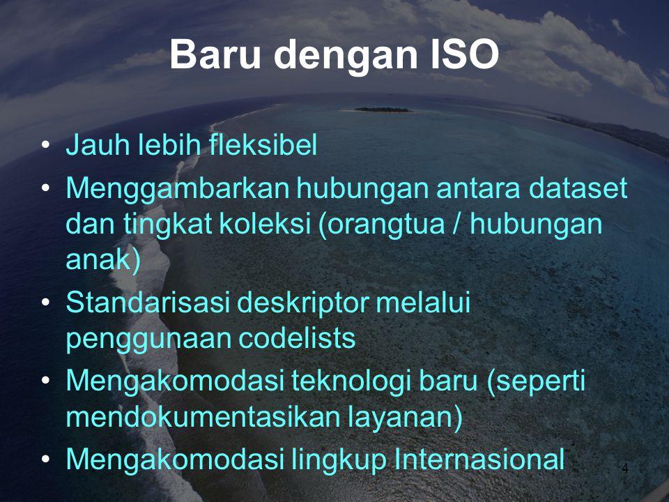Baru dengan ISO •Jauh lebih fleksibel •Menggambarkan hubungan antara dataset dan tingkat koleksi (orangtua / hubungan anak) •Standarisasi deskriptor m