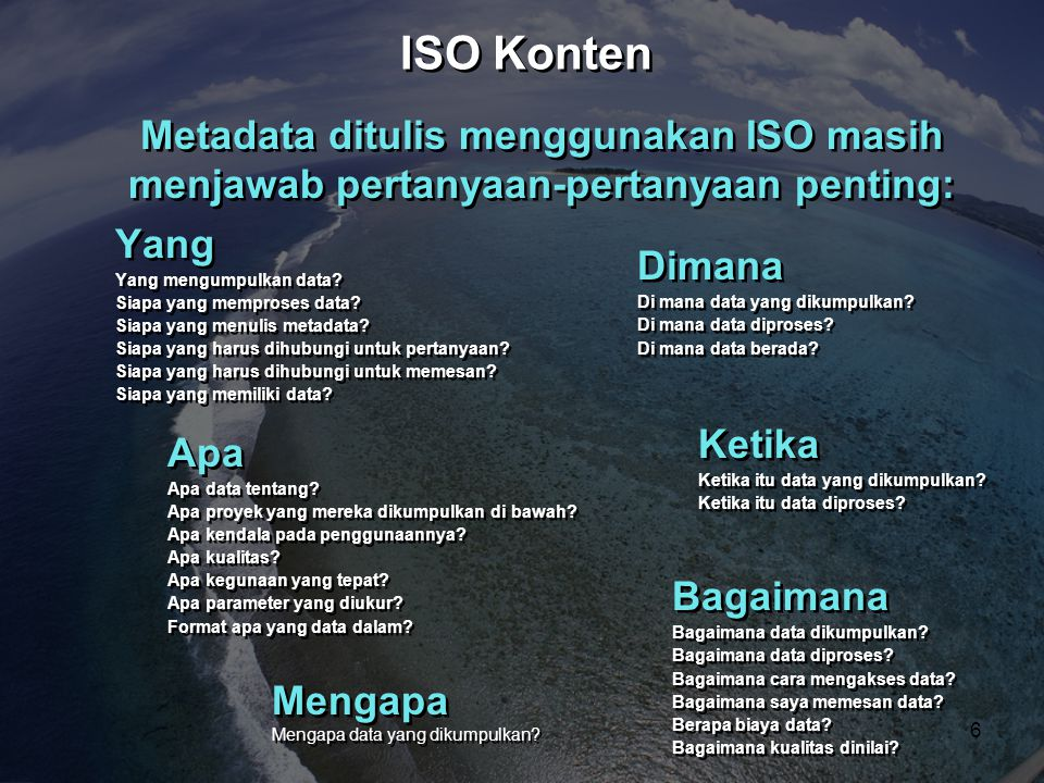 Metadata ditulis menggunakan ISO masih menjawab pertanyaan-pertanyaan penting: ISO Konten Yang Yang mengumpulkan data? Siapa yang memproses data? Siap