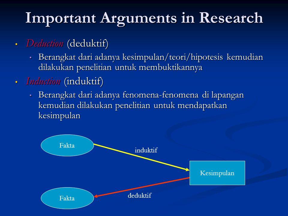 induktif Important Arguments in Research • Deduction (deduktif) • Berangkat dari adanya kesimpulan/teori/hipotesis kemudian dilakukan penelitian untuk