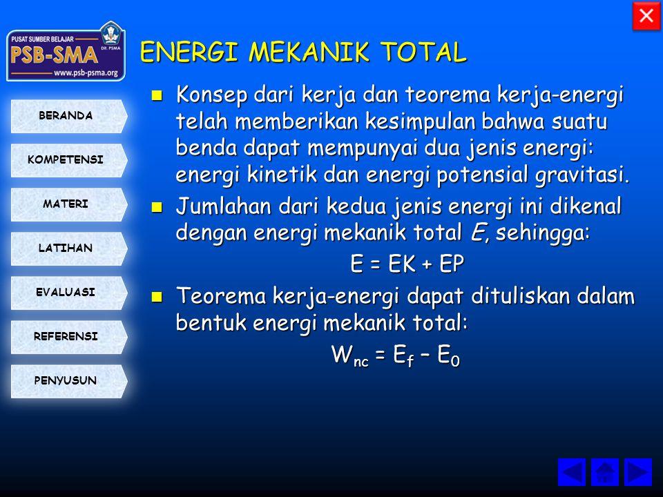 KOMPETENSI BERANDA MATERI LATIHAN EVALUASI PENYUSUN REFERENSI  Konsep dari kerja dan teorema kerja-energi telah memberikan kesimpulan bahwa suatu ben