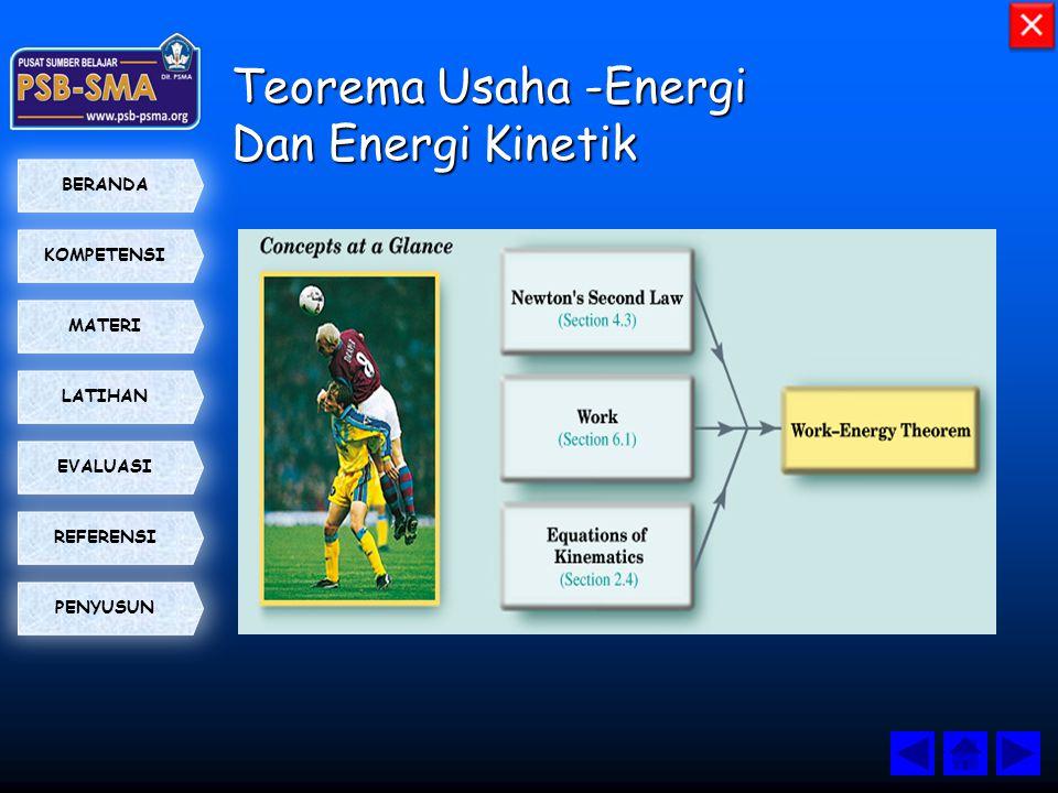 KOMPETENSI BERANDA MATERI LATIHAN EVALUASI PENYUSUN REFERENSI Teorema Usaha -Energi Dan Energi Kinetik