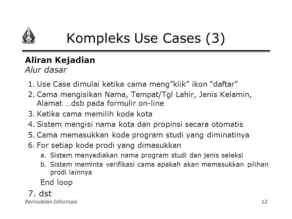 """Pemodelan Informasi12 Kompleks Use Cases (3) 1.Use Case dimulai ketika cama meng""""klik"""" ikon """"daftar"""" 2.Cama mengisikan Nama, Tempat/Tgl Lahir, Jenis K"""