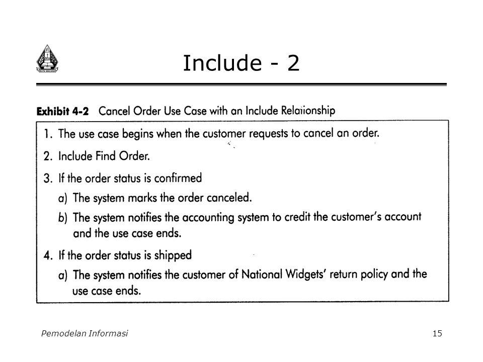 Pemodelan Informasi15 Include - 2