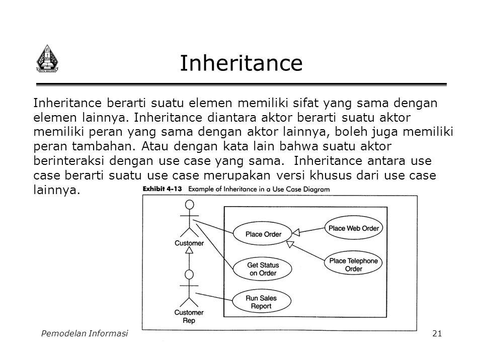 Pemodelan Informasi21 Inheritance Inheritance berarti suatu elemen memiliki sifat yang sama dengan elemen lainnya. Inheritance diantara aktor berarti