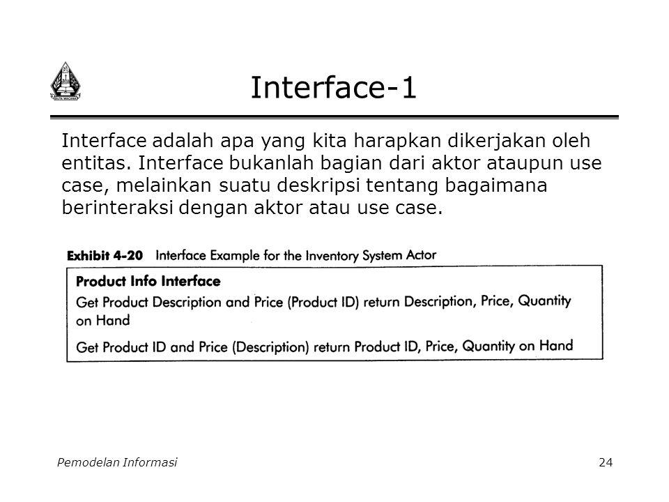 Pemodelan Informasi24 Interface-1 Interface adalah apa yang kita harapkan dikerjakan oleh entitas. Interface bukanlah bagian dari aktor ataupun use ca