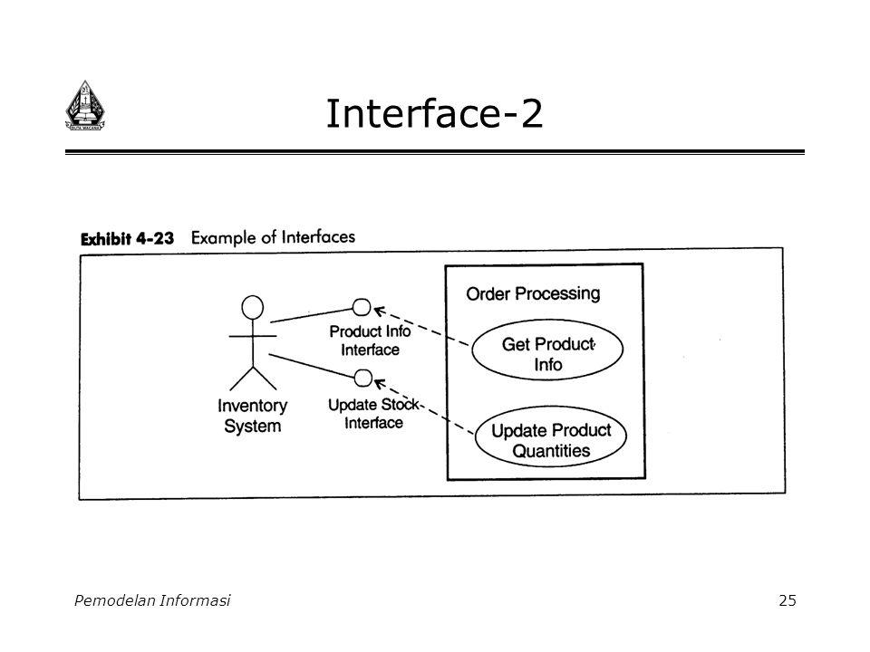 Pemodelan Informasi25 Interface-2