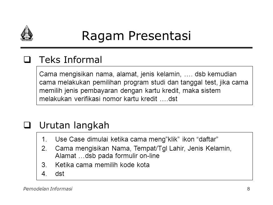 Pemodelan Informasi8 Ragam Presentasi  Teks Informal  Urutan langkah Cama mengisikan nama, alamat, jenis kelamin, …. dsb kemudian cama melakukan pem