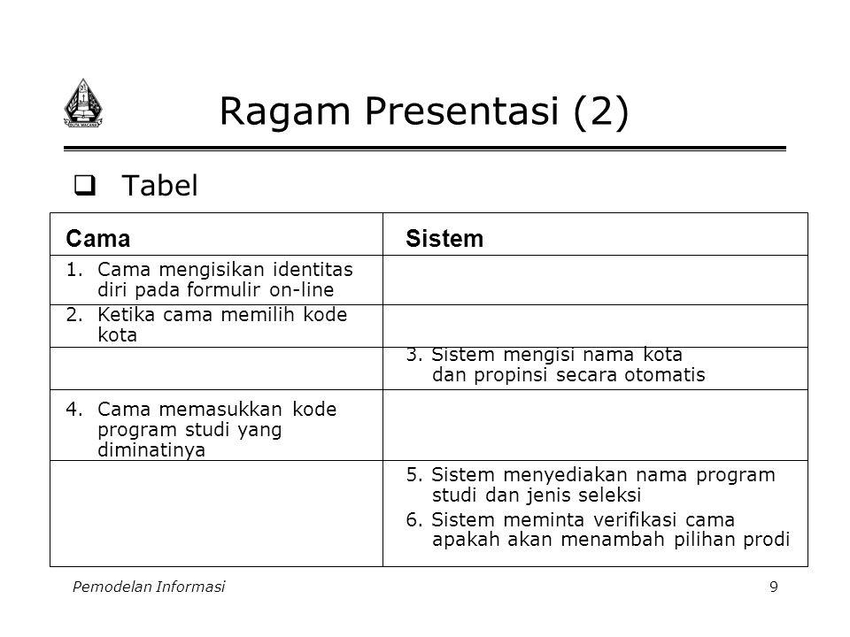 Pemodelan Informasi20 Extend - 4