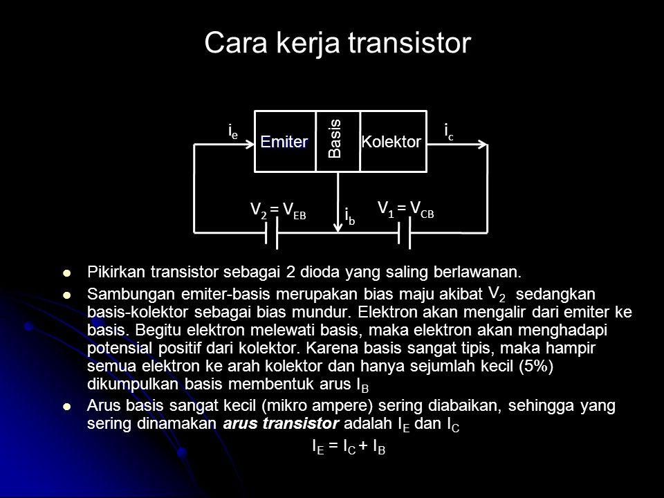 Cara kerja transistor Emiter Basis Kolektor ieie ibib icic V 2 = V EB V 1 = V CB  Pikirkan transistor sebagai 2 dioda yang saling berlawanan.  Sambu