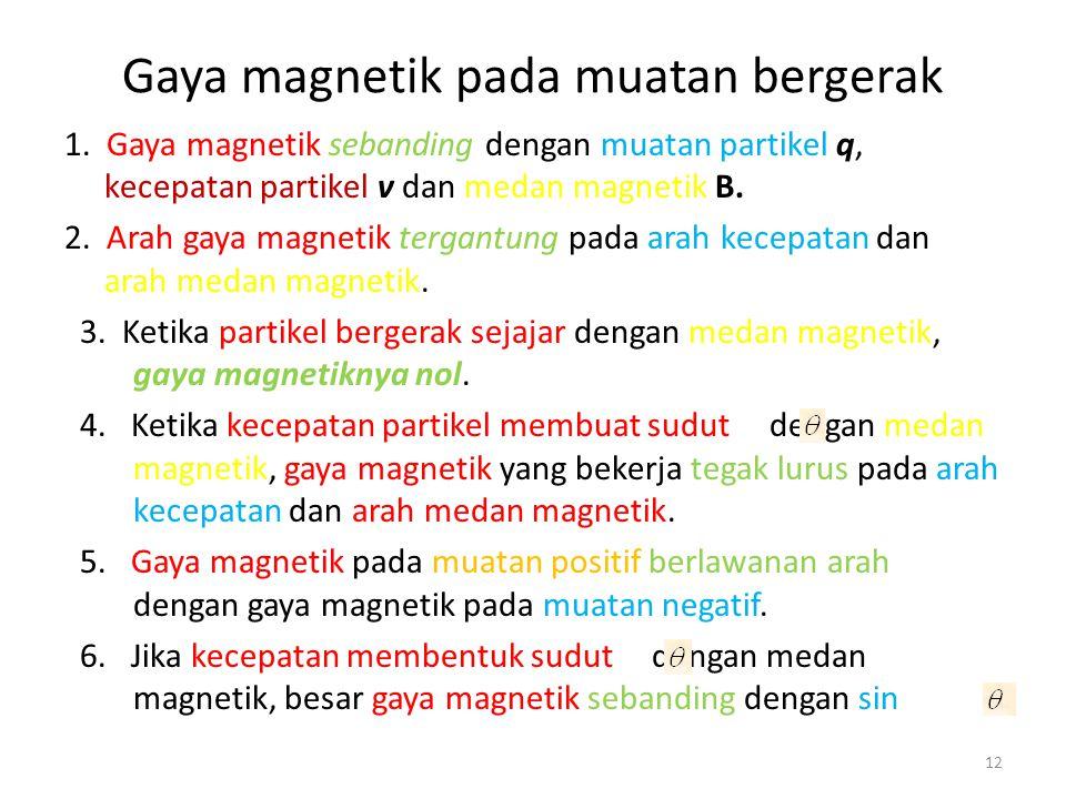 Gaya magnetik pada muatan bergerak 1. Gaya magnetik sebanding dengan muatan partikel q, kecepatan partikel v dan medan magnetik B. 2. Arah gaya magnet