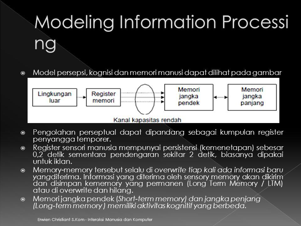  Model persepsi, kognisi dan memori manusi dapat dilihat pada gambar  Pengolahan perseptual dapat dipandang sebagai kumpulan register penyangga temp