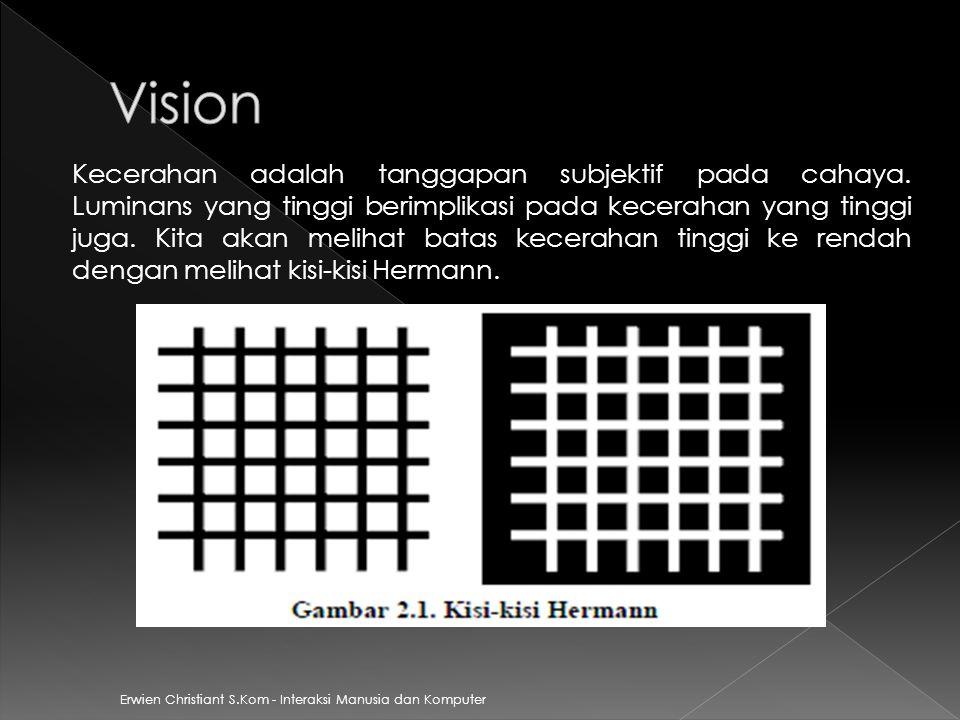 Erwien Christiant S.Kom - Interaksi Manusia dan Komputer  Sudut dan ketajaman penglihatan, Sudut penglihatan didefinisikan sebagai sudut yang berhadapan oleh objek pada mata.