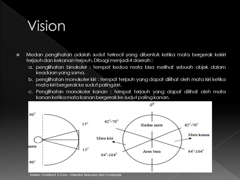 Erwien Christiant S.Kom - Interaksi Manusia dan Komputer  Medan pengihatan adalah sudut terkecil yang dibentuk ketika mata bergerak kekiri terjauh da