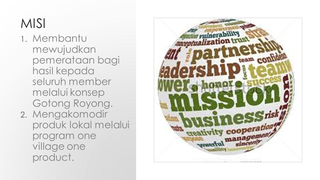 GOAL 1.Membuka peluang kepada semua orang untuk memiliki usaha sendiri dengan modal kecil.