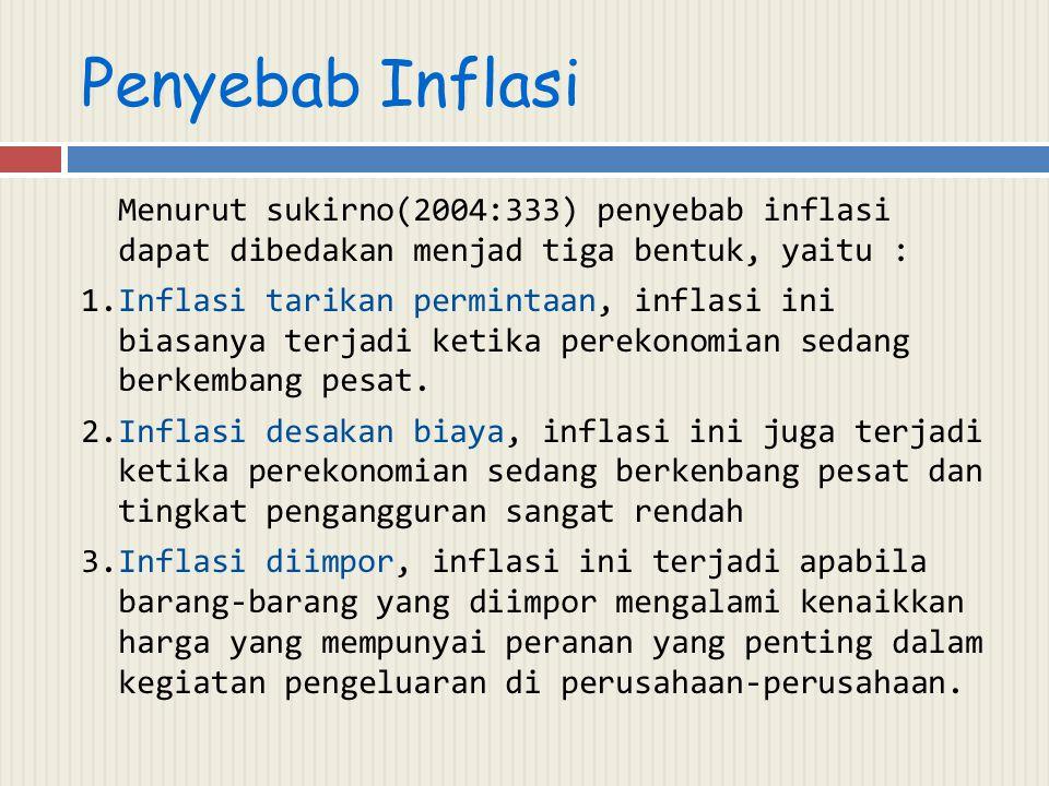 Penyebab Inflasi Menurut sukirno(2004:333) penyebab inflasi dapat dibedakan menjad tiga bentuk, yaitu : 1.Inflasi tarikan permintaan, inflasi ini bias