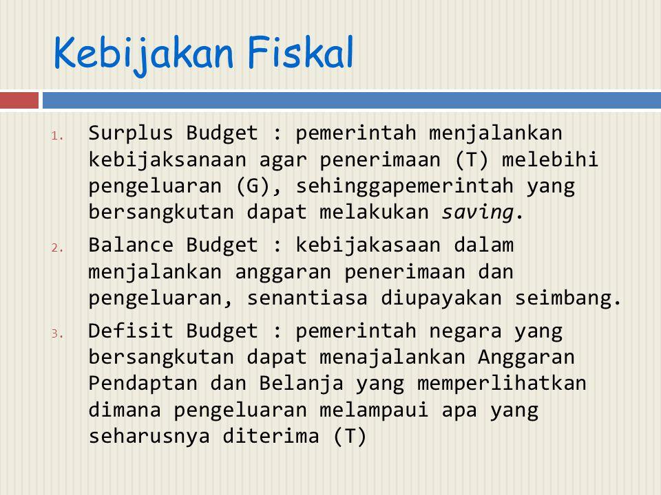 Kebijakan Fiskal 1. Surplus Budget : pemerintah menjalankan kebijaksanaan agar penerimaan (T) melebihi pengeluaran (G), sehinggapemerintah yang bersan