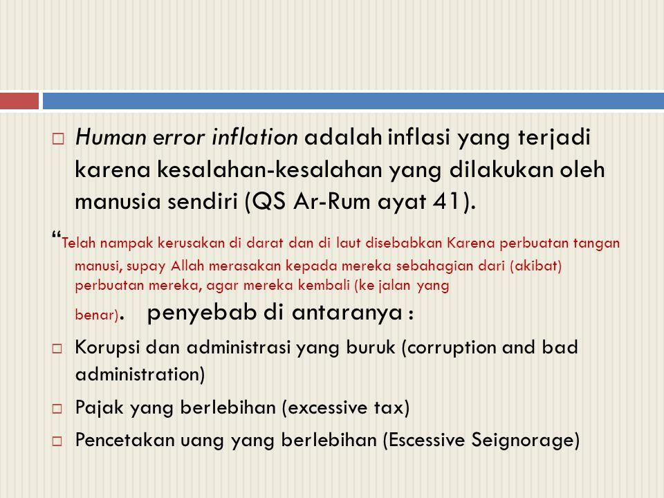 """ Human error inflation adalah inflasi yang terjadi karena kesalahan-kesalahan yang dilakukan oleh manusia sendiri (QS Ar-Rum ayat 41). """" Telah nampak"""