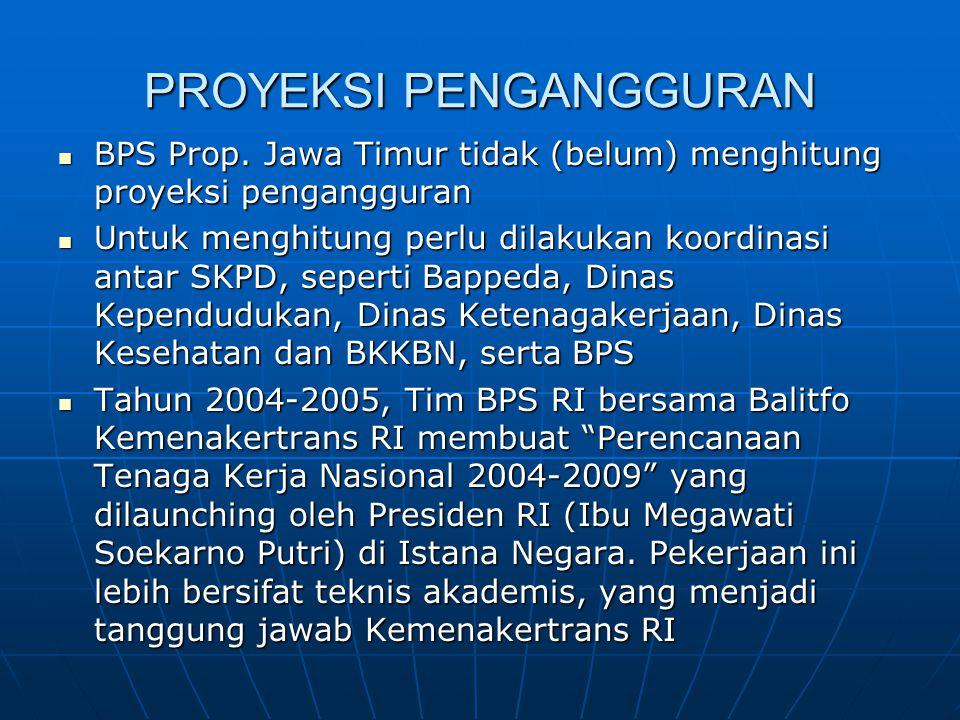 PROYEKSI PENGANGGURAN  BPS Prop. Jawa Timur tidak (belum) menghitung proyeksi pengangguran  Untuk menghitung perlu dilakukan koordinasi antar SKPD,