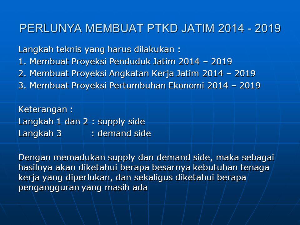 PERLUNYA MEMBUAT PTKD JATIM 2014 - 2019 Langkah teknis yang harus dilakukan : 1. Membuat Proyeksi Penduduk Jatim 2014 – 2019 2. Membuat Proyeksi Angka