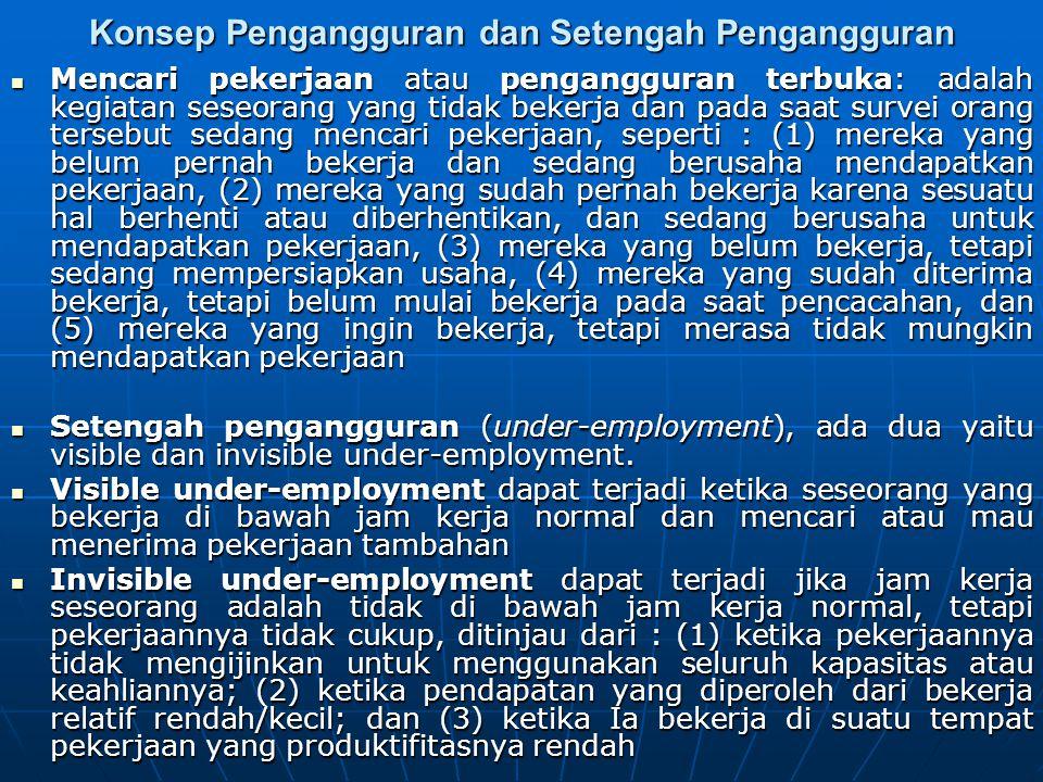 Konsep Pengangguran dan Setengah Pengangguran  Mencari pekerjaan atau pengangguran terbuka: adalah kegiatan seseorang yang tidak bekerja dan pada saa