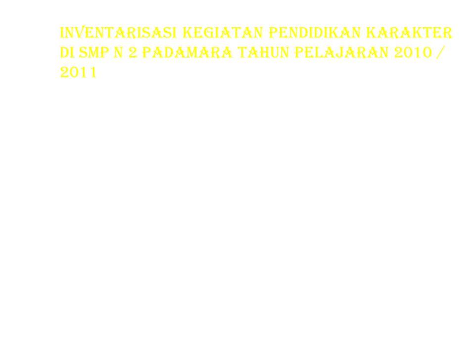 INVENTARISASI KEGIATAN PENDIDIKAN KARAKTER DI SMP N 2 PADAMARA TAHUN PELAJARAN 2010 / 2011 1.Upacara Bendera 2.Senam Pagi Indonesia 3.Kebersihan Sekol