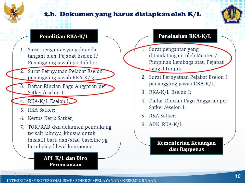 INTEGRITAS • PROFESIONALISME • SINERGI • PELAYANAN • KESEMPURNAAN 2.b. Dokumen yang harus disiapkan oleh K/L 10 1.Surat pengantar yang ditandatangani